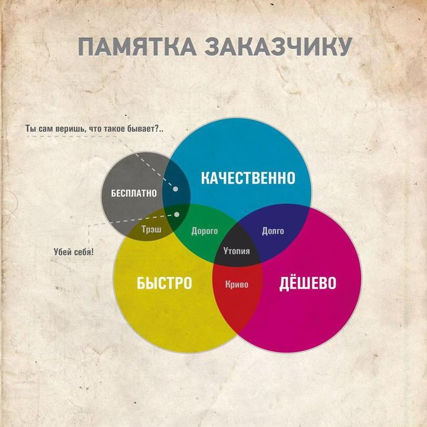 Фразы, продающие мебель