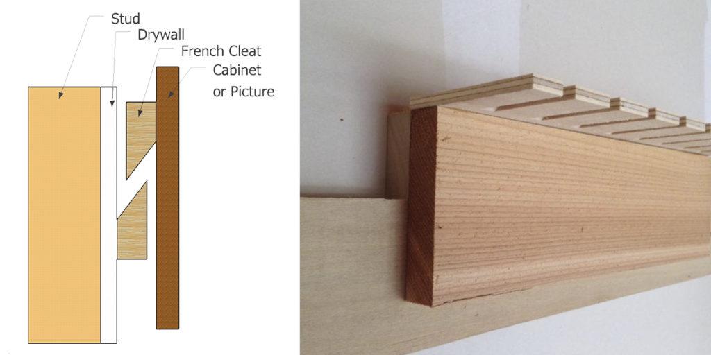 French Cleat французский клин схема