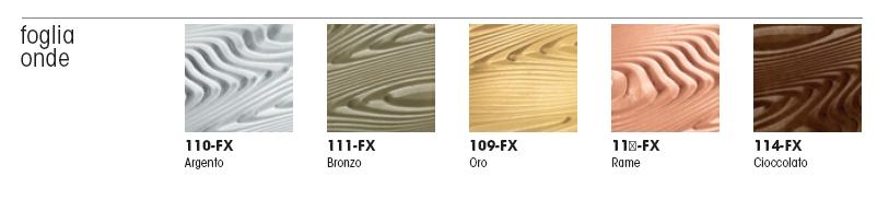 фасады металлическая фольга волна