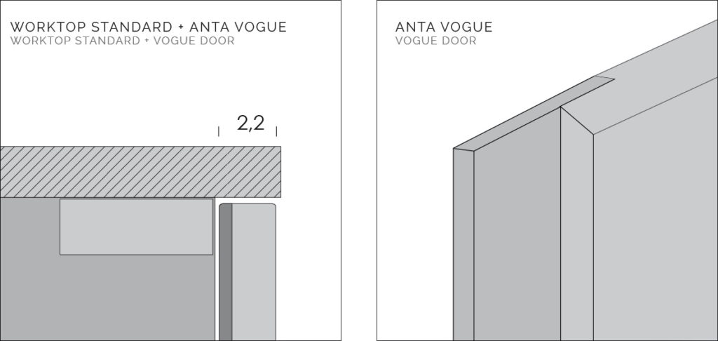 Схема фасад